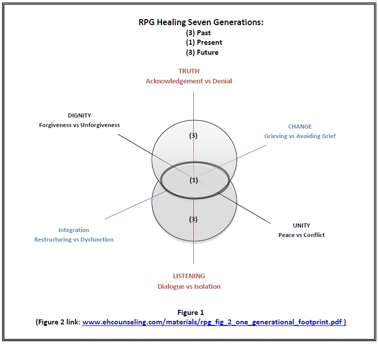 rpg_fig_1_model